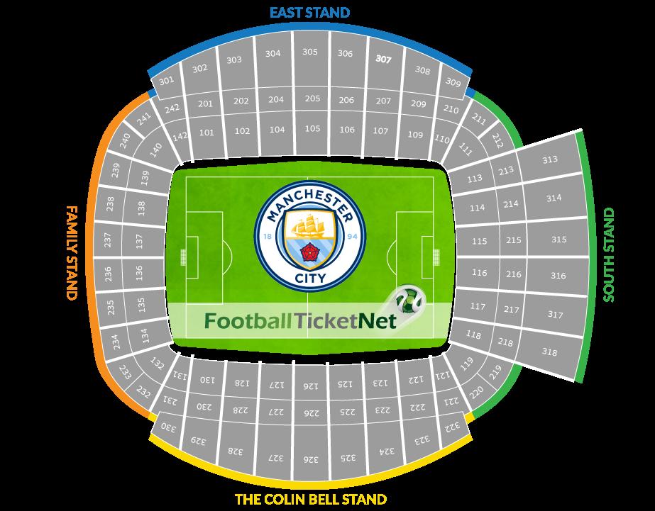 Manchester City vs Crystal Palace 18/01/2020 | Football ...